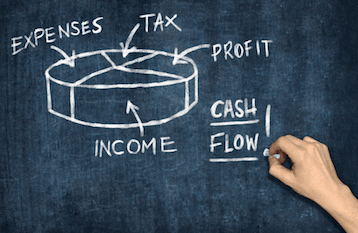 How to Manage Cash Flow Problems