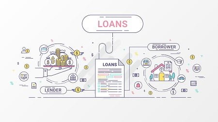 Business Loan Structure